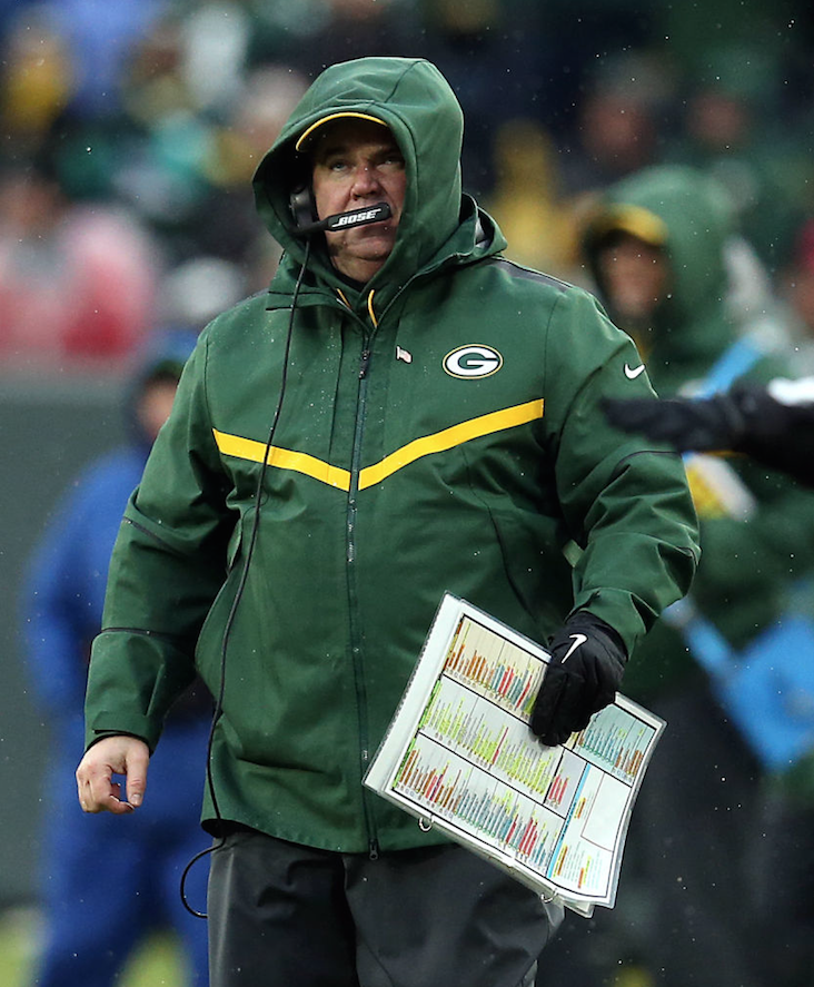 Mike McCarthy - Green Bay Packers
