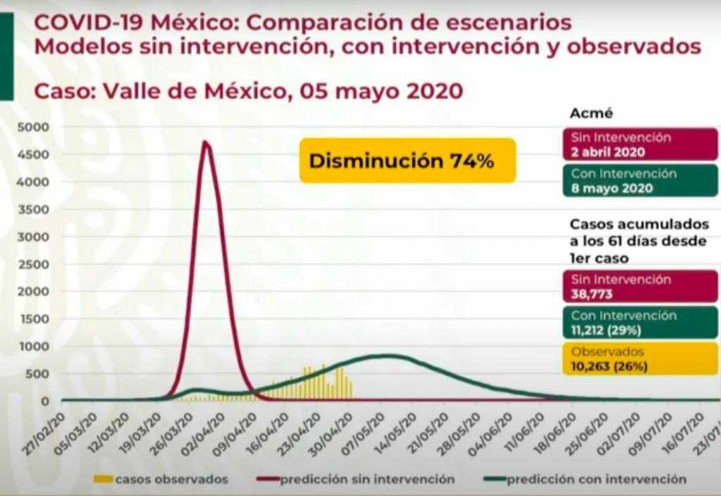 236-muertes-en-México-por-coronavirus-Foto-Youtube